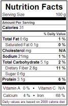 morel nutrition fact